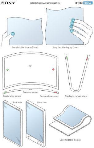 Sony Fold składany ekran z sensorami